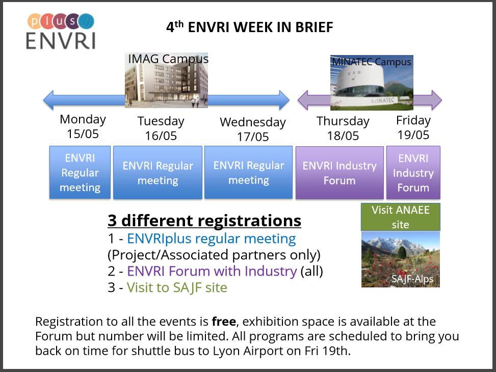 envriweek_graph