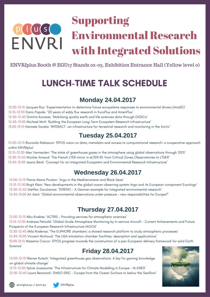 EGU17 ENVRIplus poster